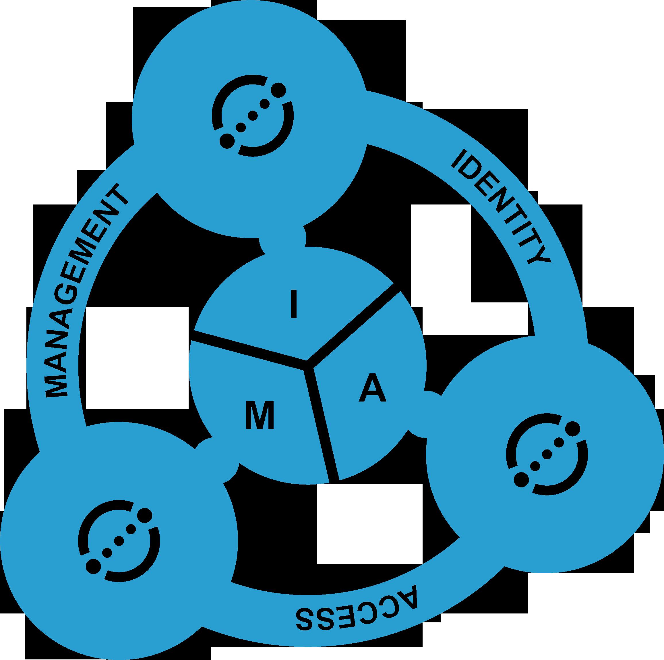 Syncbee IAM Logo